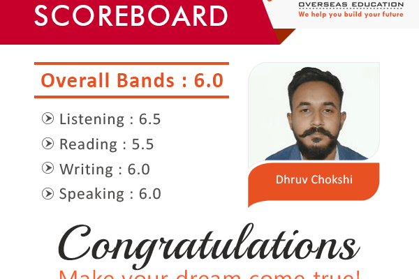 Congratulations for getting Optimal Score in IELTS Exam