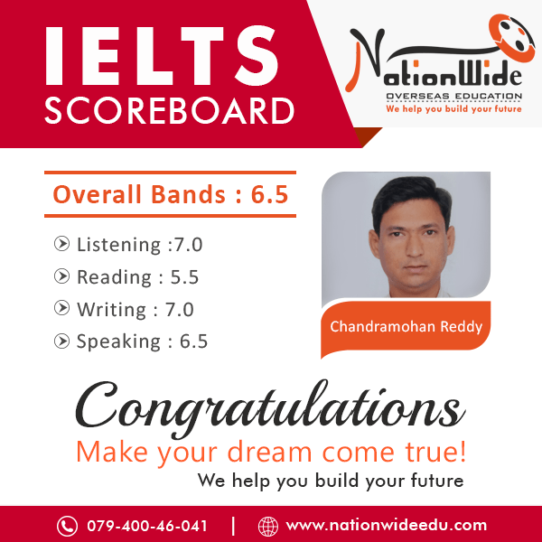 Congratulations for achieving best Score in IELTS Exam