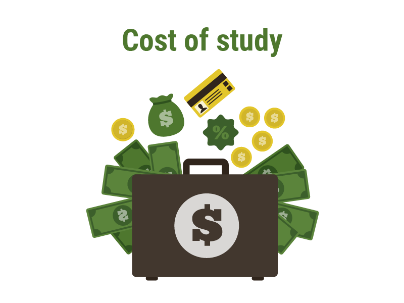 Cost-of-Study