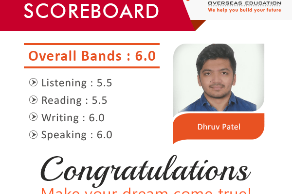 Congratulations for achieving desire Score in IELTS Exam